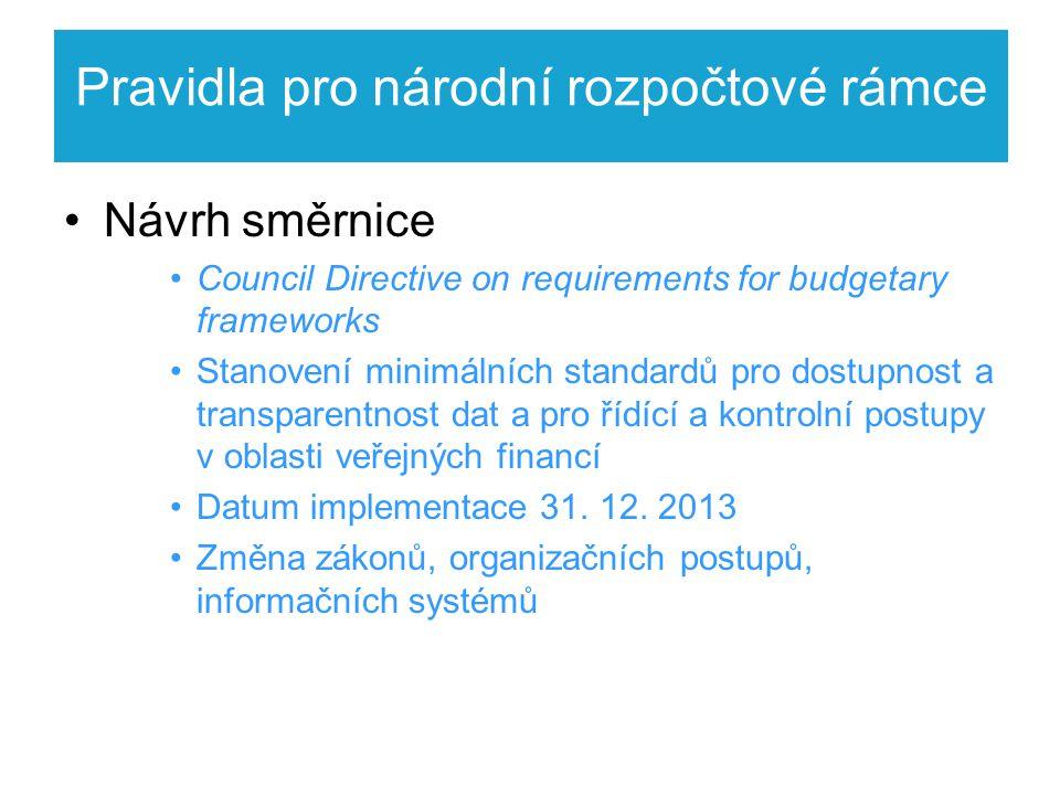 Pravidla pro národní rozpočtové rámce Návrh směrnice Council Directive on requirements for budgetary frameworks Stanovení minimálních standardů pro dostupnost a transparentnost dat a pro řídící a kontrolní postupy v oblasti veřejných financí Datum implementace 31.