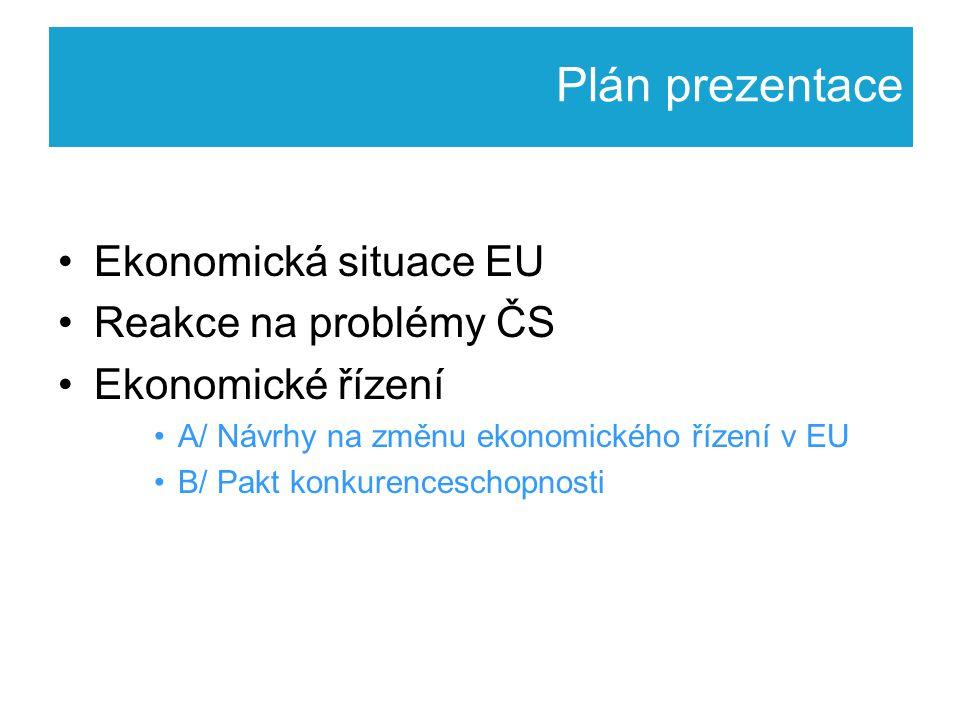 Plán prezentace Ekonomická situace EU Reakce na problémy ČS Ekonomické řízení A/ Návrhy na změnu ekonomického řízení v EU B/ Pakt konkurenceschopnosti