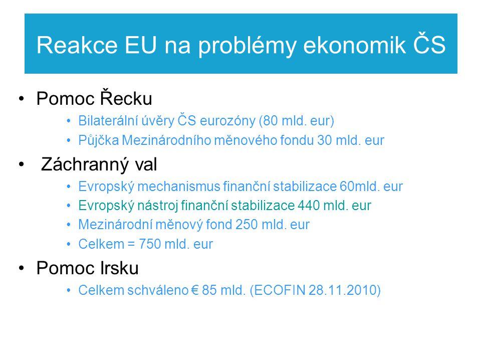 Reakce EU na problémy ekonomik ČS Pomoc Řecku Bilaterální úvěry ČS eurozóny (80 mld.