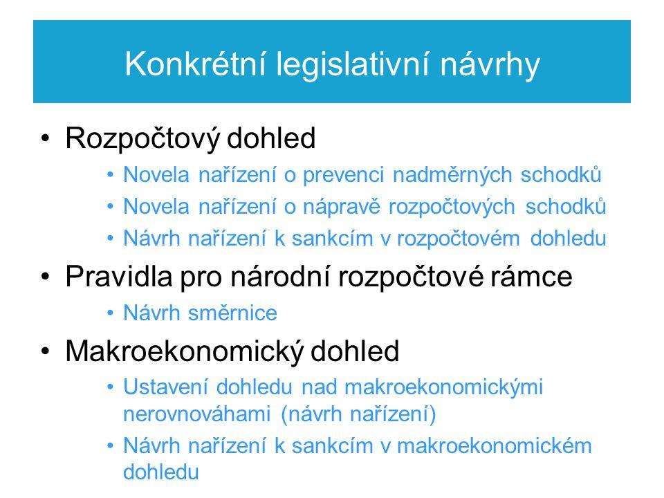 Konkrétní legislativní návrhy Rozpočtový dohled Novela nařízení o prevenci nadměrných schodků Novela nařízení o nápravě rozpočtových schodků Návrh nařízení k sankcím v rozpočtovém dohledu Pravidla pro národní rozpočtové rámce Návrh směrnice Makroekonomický dohled Ustavení dohledu nad makroekonomickými nerovnováhami (návrh nařízení) Návrh nařízení k sankcím v makroekonomickém dohledu