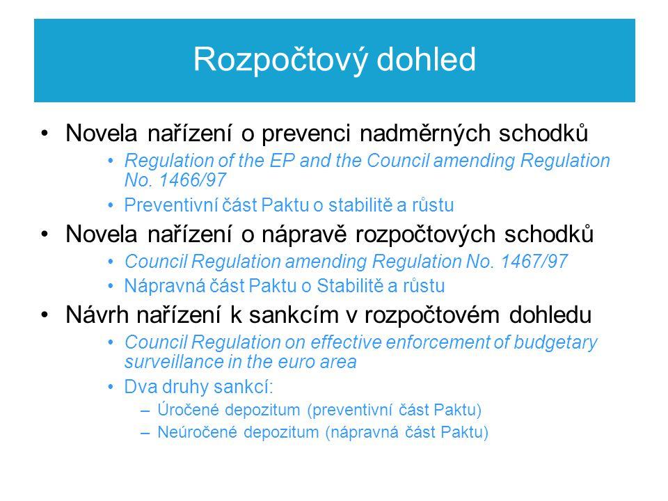 Rozpočtový dohled Novela nařízení o prevenci nadměrných schodků Regulation of the EP and the Council amending Regulation No.