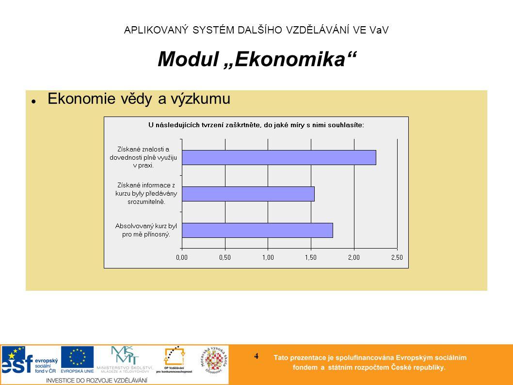 """APLIKOVANÝ SYSTÉM DALŠÍHO VZDĚLÁVÁNÍ VE VaV Modul """"Ekonomika Financování vědy a výzkumu 5"""