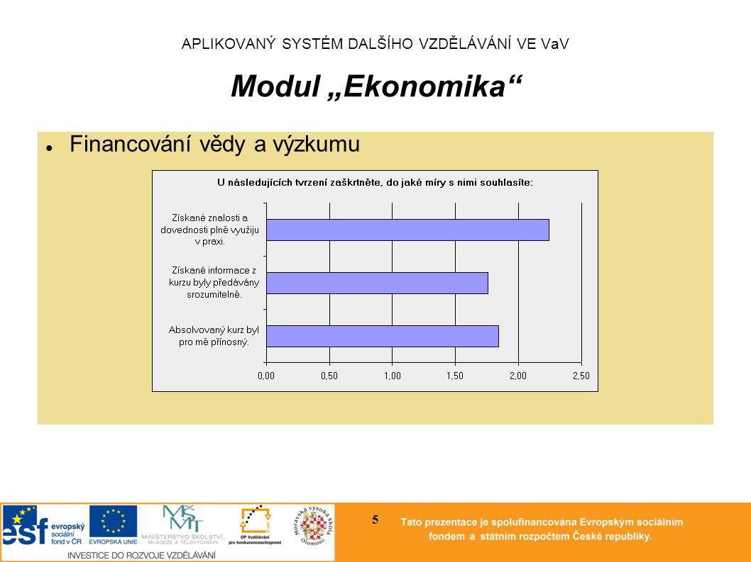 """APLIKOVANÝ SYSTÉM DALŠÍHO VZDĚLÁVÁNÍ VE VaV Modul """"Ekonomika Specifika financování vědy a výzkumu z prostředků EU 6"""