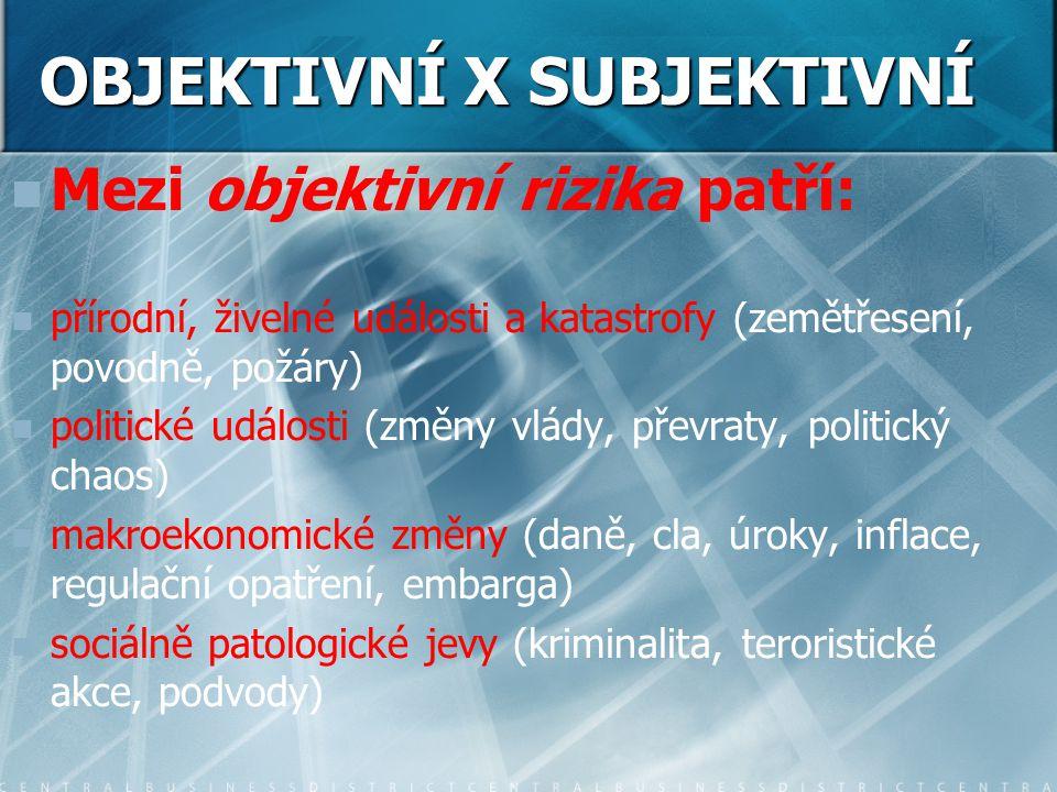 OBJEKTIVNÍ X SUBJEKTIVNÍ Mezi objektivní rizika patří: přírodní, živelné události a katastrofy (zemětřesení, povodně, požáry) politické události (změny vlády, převraty, politický chaos) makroekonomické změny (daně, cla, úroky, inflace, regulační opatření, embarga) sociálně patologické jevy (kriminalita, teroristické akce, podvody)