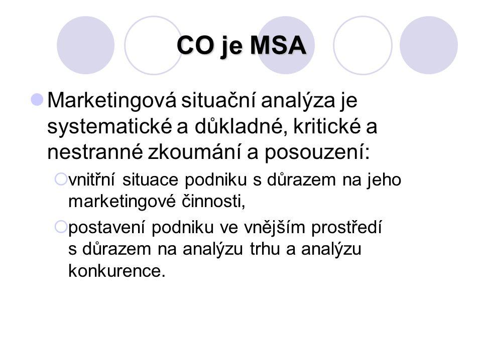 Analýza vnějšího prostředí MIP Konkurence Konkurence  je velmi důležitým faktorem, podmiňujícím marketingové možnosti firmy.