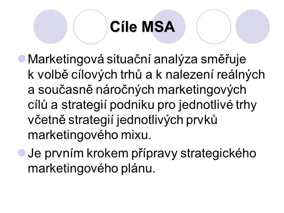Cíle MSA Marketingová situační analýza směřuje k volbě cílových trhů a k nalezení reálných a současně náročných marketingových cílů a strategií podniku pro jednotlivé trhy včetně strategií jednotlivých prvků marketingového mixu.