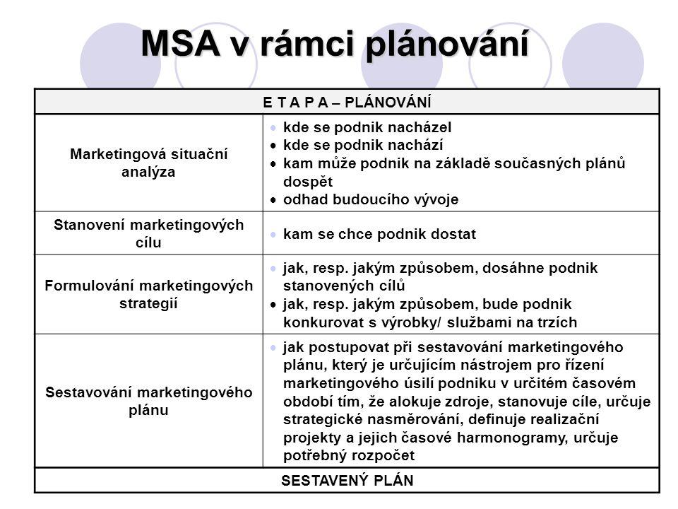 MSA Provádí ve třech časových intervalech: Minulý vývoj, Současný stav, Odhad možného budoucího vývoje.