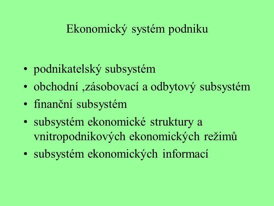Ekonomický systém podniku - základní znaky jednota dvou stránek osamostatnění fungování podniku jako samostatné hospodářské jednotky, která uspokojuje potřeby odběratelů existence podniku jako realizátora individuální reprodukce a rozšiřování vlastního majetku Systém obecně – soubor prvků ve vzájemných vazbách Ekonomický systém – uspořádání prvků, vazeb a zásad, které optimálně zabezpečují podnikové ekonomické poslání Základem je ekonomická struktura, jejíž prvky tvoří vnitropodnikové ekonomické jednotky
