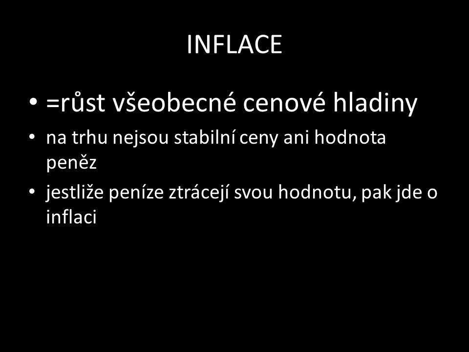 INFLACE =růst všeobecné cenové hladiny na trhu nejsou stabilní ceny ani hodnota peněz jestliže peníze ztrácejí svou hodnotu, pak jde o inflaci