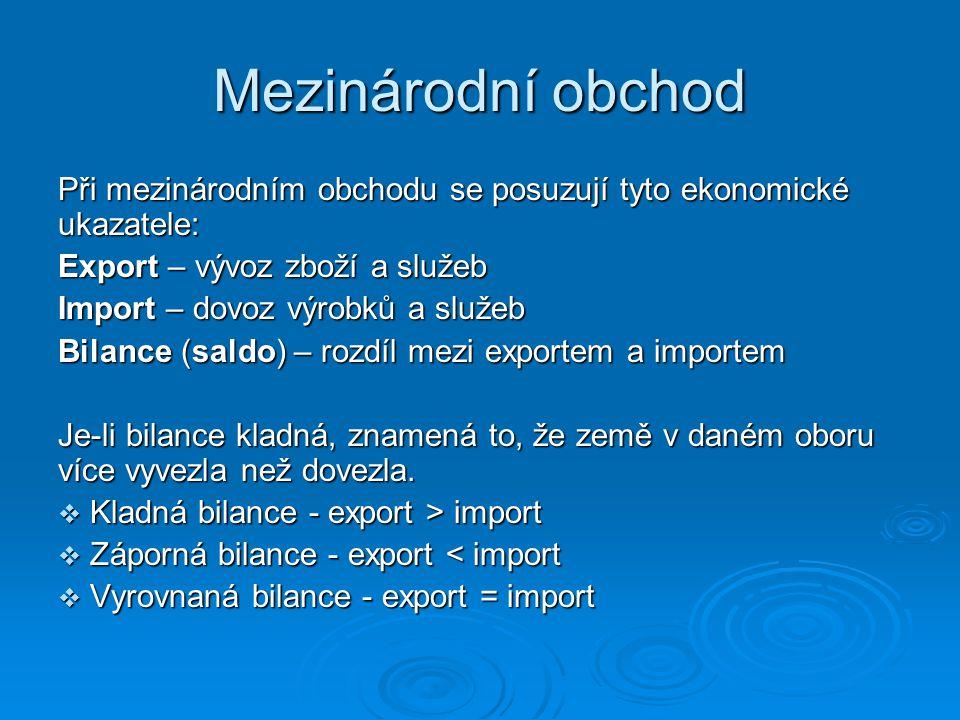 Mezinárodní obchod Při mezinárodním obchodu se posuzují tyto ekonomické ukazatele: Export – vývoz zboží a služeb Import – dovoz výrobků a služeb Bilance (saldo) – rozdíl mezi exportem a importem Je-li bilance kladná, znamená to, že země v daném oboru více vyvezla než dovezla.