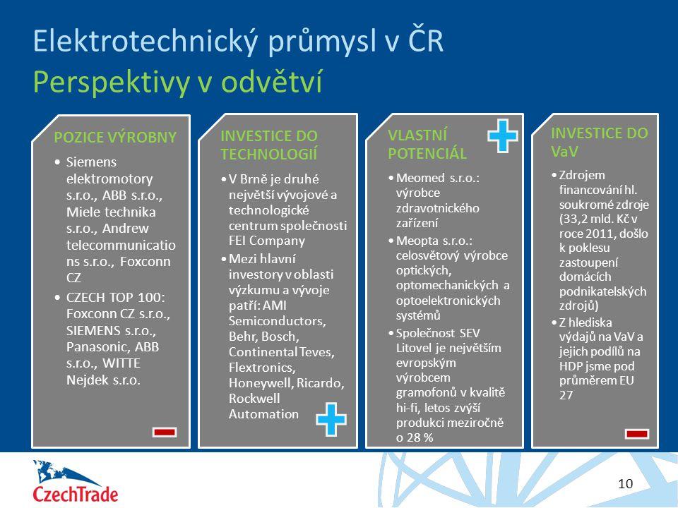 HESLO 10 Elektrotechnický průmysl v ČR Perspektivy v odvětví POZICE VÝROBNY Siemens elektromotory s.r.o., ABB s.r.o., Miele technika s.r.o., Andrew te