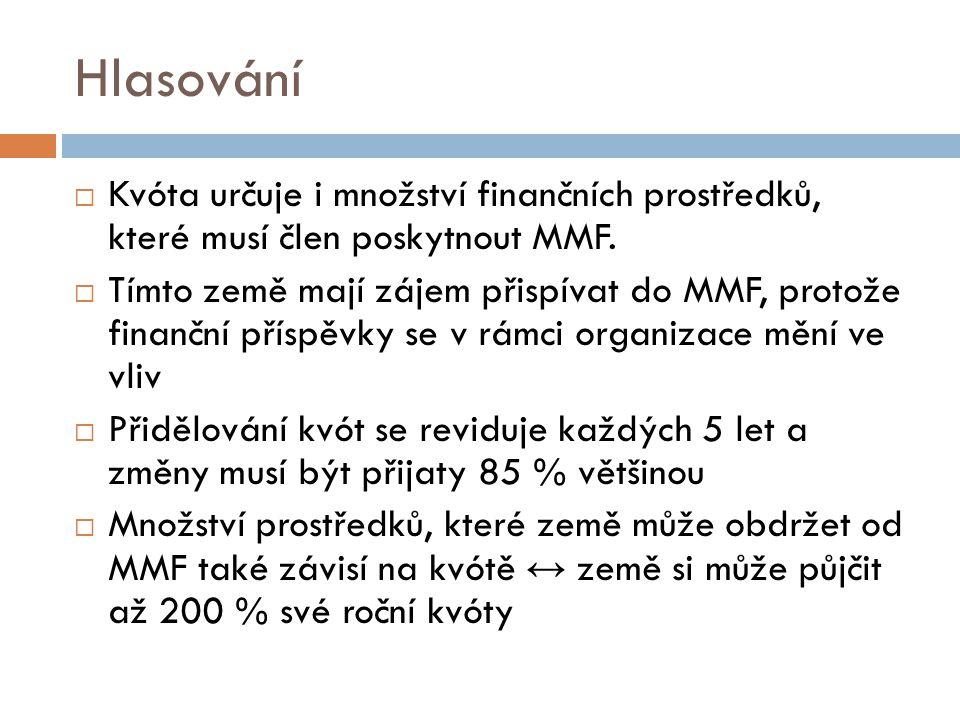Hlasování  Kvóta určuje i množství finančních prostředků, které musí člen poskytnout MMF.