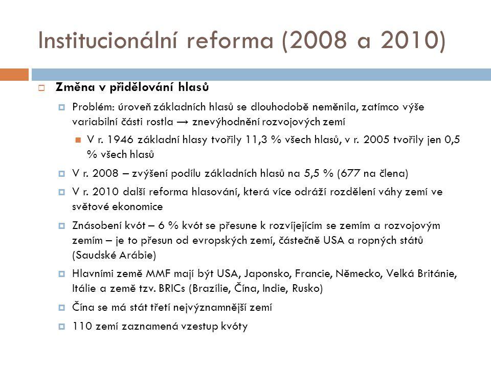 Institucionální reforma (2008 a 2010)  Změna v přidělování hlasů  Problém: úroveň základních hlasů se dlouhodobě neměnila, zatímco výše variabilní části rostla → znevýhodnění rozvojových zemí V r.