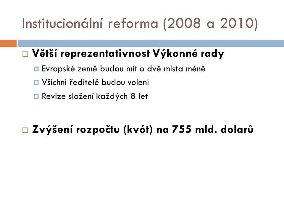 Institucionální reforma (2008 a 2010)  Větší reprezentativnost Výkonné rady  Evropské země budou mít o dvě místa méně  Všichni ředitelé budou voleni  Revize složení každých 8 let  Zvýšení rozpočtu (kvót) na 755 mld.