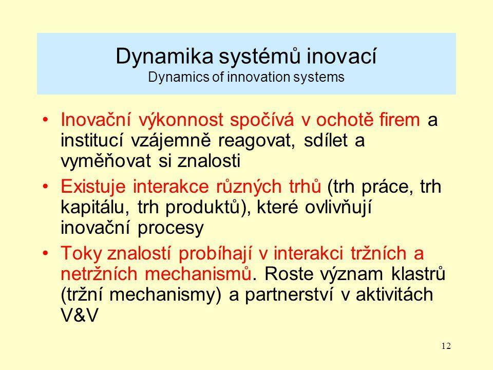 12 Dynamika systémů inovací Dynamics of innovation systems Inovační výkonnost spočívá v ochotě firem a institucí vzájemně reagovat, sdílet a vyměňovat si znalosti Existuje interakce různých trhů (trh práce, trh kapitálu, trh produktů), které ovlivňují inovační procesy Toky znalostí probíhají v interakci tržních a netržních mechanismů.