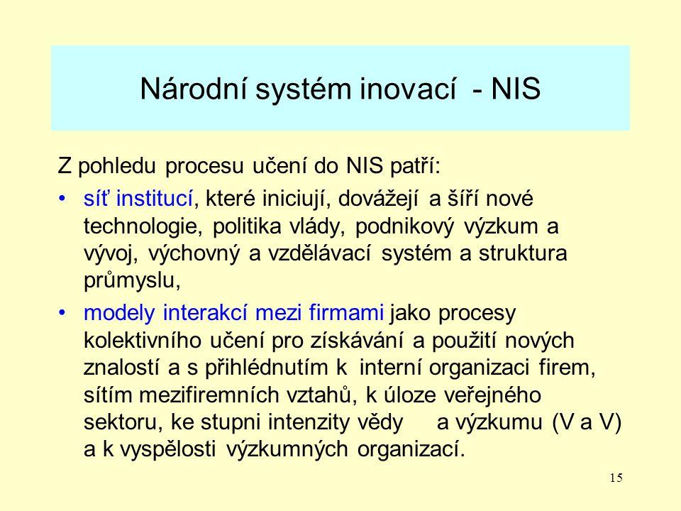 15 Národní systém inovací - NIS Z pohledu procesu učení do NIS patří: síť institucí, které iniciují, dovážejí a šíří nové technologie, politika vlády, podnikový výzkum a vývoj, výchovný a vzdělávací systém a struktura průmyslu, modely interakcí mezi firmami jako procesy kolektivního učení pro získávání a použití nových znalostí a s přihlédnutím k interní organizaci firem, sítím mezifiremních vztahů, k úloze veřejného sektoru, ke stupni intenzity vědy a výzkumu (V a V) a k vyspělosti výzkumných organizací.