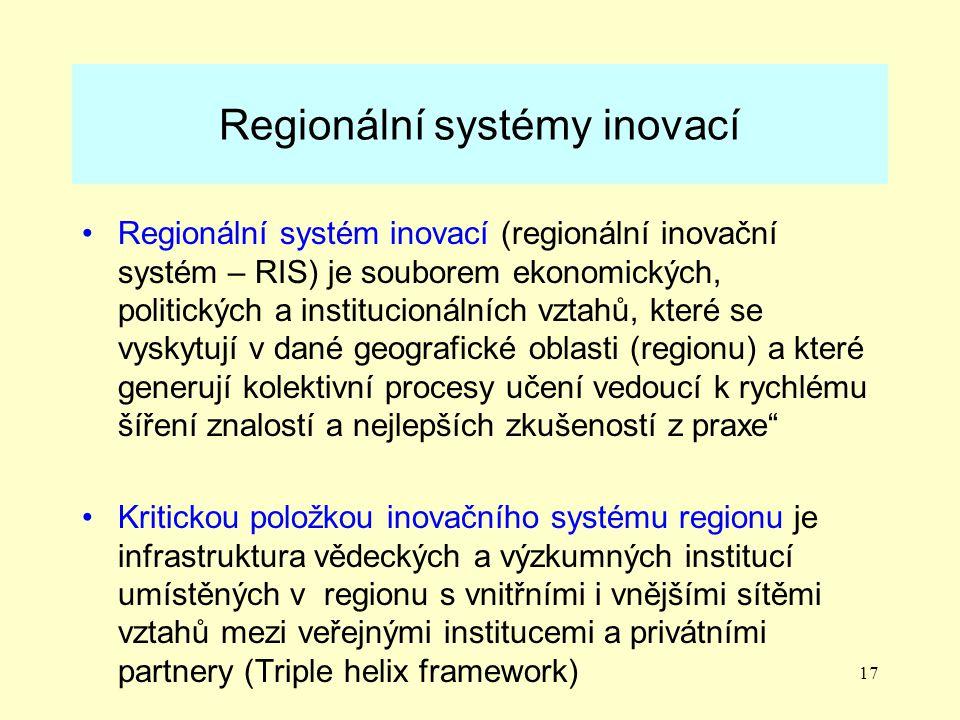 17 Regionální systémy inovací Regionální systém inovací (regionální inovační systém – RIS) je souborem ekonomických, politických a institucionálních vztahů, které se vyskytují v dané geografické oblasti (regionu) a které generují kolektivní procesy učení vedoucí k rychlému šíření znalostí a nejlepších zkušeností z praxe Kritickou položkou inovačního systému regionu je infrastruktura vědeckých a výzkumných institucí umístěných v regionu s vnitřními i vnějšími sítěmi vztahů mezi veřejnými institucemi a privátními partnery (Triple helix framework)
