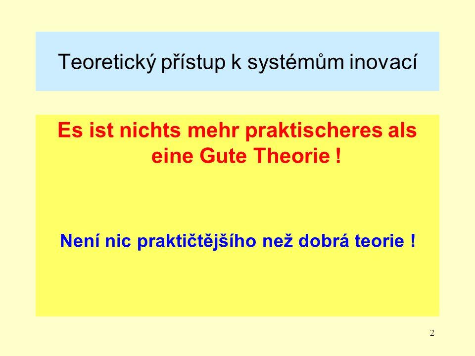2 Teoretický přístup k systémům inovací Es ist nichts mehr praktischeres als eine Gute Theorie .