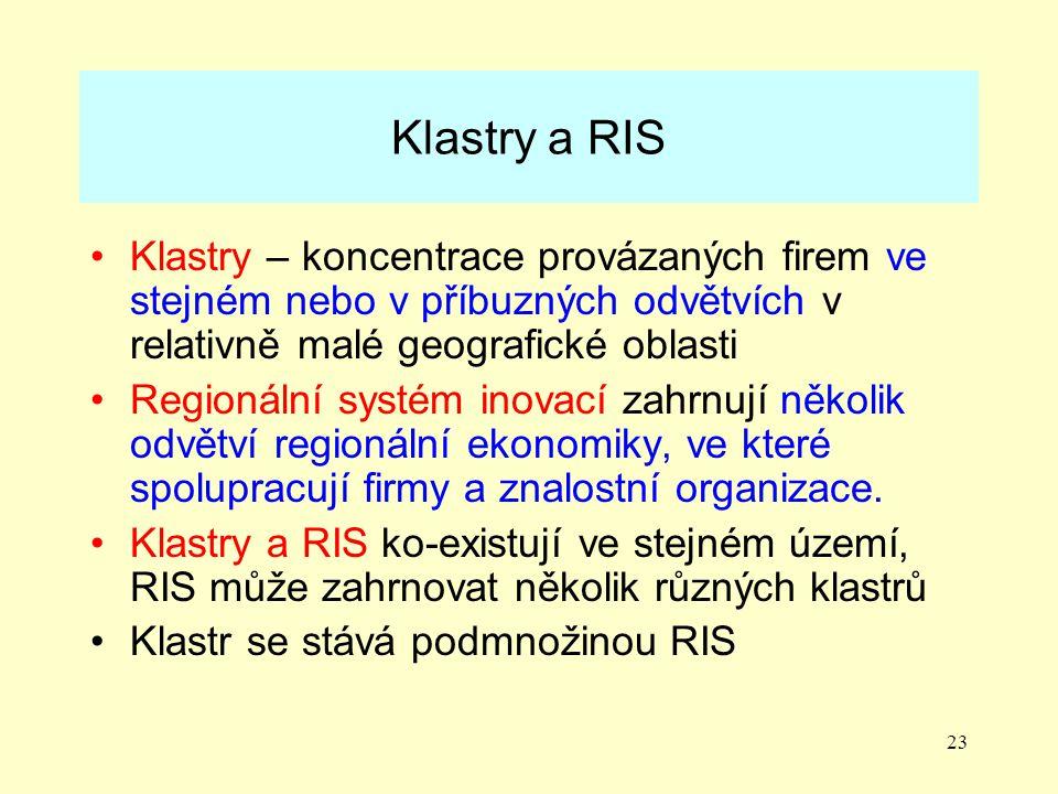 23 Klastry a RIS Klastry – koncentrace provázaných firem ve stejném nebo v příbuzných odvětvích v relativně malé geografické oblasti Regionální systém inovací zahrnují několik odvětví regionální ekonomiky, ve které spolupracují firmy a znalostní organizace.