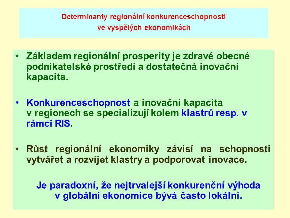 33 Determinanty regionální konkurenceschopnosti ve vyspělých ekonomikách Základem regionální prosperity je zdravé obecné podnikatelské prostředí a dostatečná inovační kapacita.