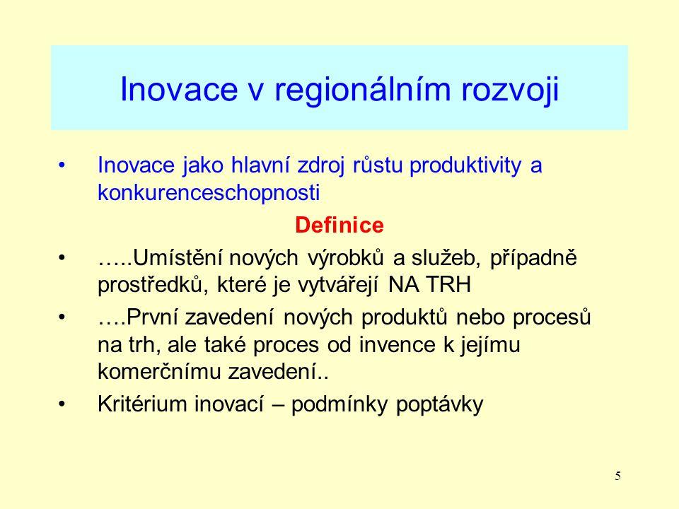 5 Inovace v regionálním rozvoji Inovace jako hlavní zdroj růstu produktivity a konkurenceschopnosti Definice …..Umístění nových výrobků a služeb, případně prostředků, které je vytvářejí NA TRH ….První zavedení nových produktů nebo procesů na trh, ale také proces od invence k jejímu komerčnímu zavedení..