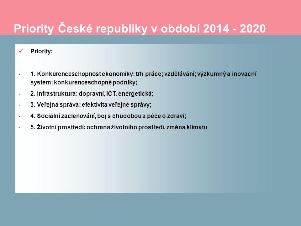 Priority České republiky v období 2014 - 2020 Priority: -1. Konkurenceschopnost ekonomiky: trh práce; vzdělávání; výzkumný a inovační systém; konkuren