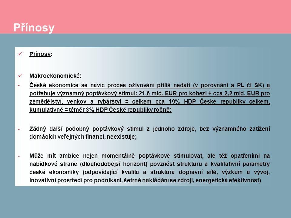 Přínosy Přínosy: Makroekonomické: -České ekonomice se navíc proces oživování příliš nedaří (v porovnání s PL či SK) a potřebuje významný poptávkový stimul: 21,6 mld.
