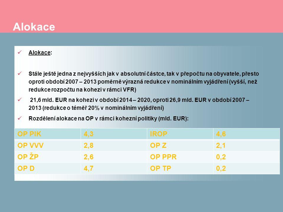 Alokace Alokace: Stále ještě jedna z nejvyšších jak v absolutní částce, tak v přepočtu na obyvatele, přesto oproti období 2007 – 2013 poměrně výrazná redukce v nominálním vyjádření (vyšší, než redukce rozpočtu na kohezi v rámci VFR) 21,6 mld.