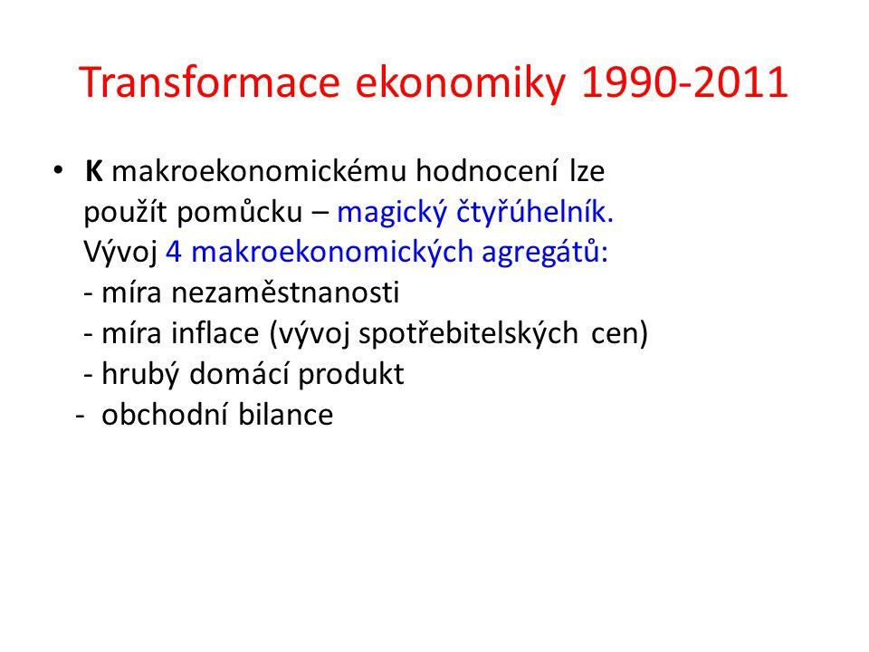 Transformace ekonomiky 1990-2011 K makroekonomickému hodnocení lze použít pomůcku – magický čtyřúhelník. Vývoj 4 makroekonomických agregátů: - míra ne