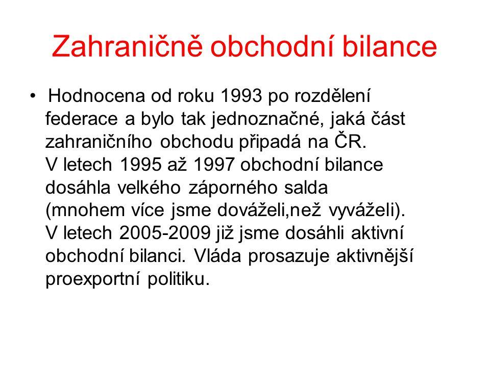 Zahraničně obchodní bilance Hodnocena od roku 1993 po rozdělení federace a bylo tak jednoznačné, jaká část zahraničního obchodu připadá na ČR. V letec