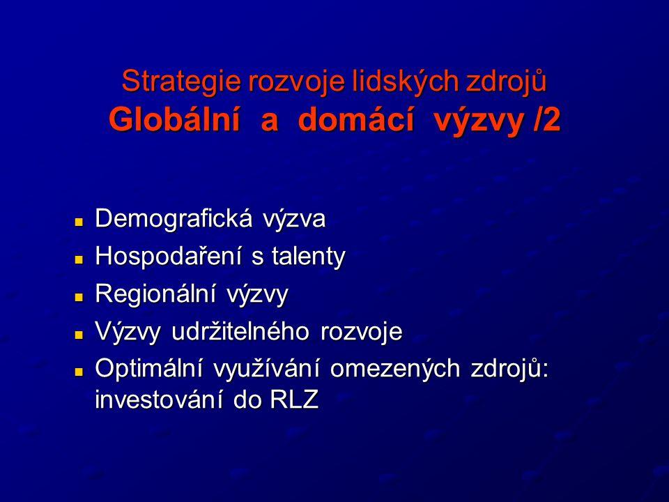 Strategie rozvoje lidských zdrojů Globální a domácí výzvy /2 Demografická výzva Demografická výzva Hospodaření s talenty Hospodaření s talenty Regionální výzvy Regionální výzvy Výzvy udržitelného rozvoje Výzvy udržitelného rozvoje Optimální využívání omezených zdrojů: investování do RLZ Optimální využívání omezených zdrojů: investování do RLZ