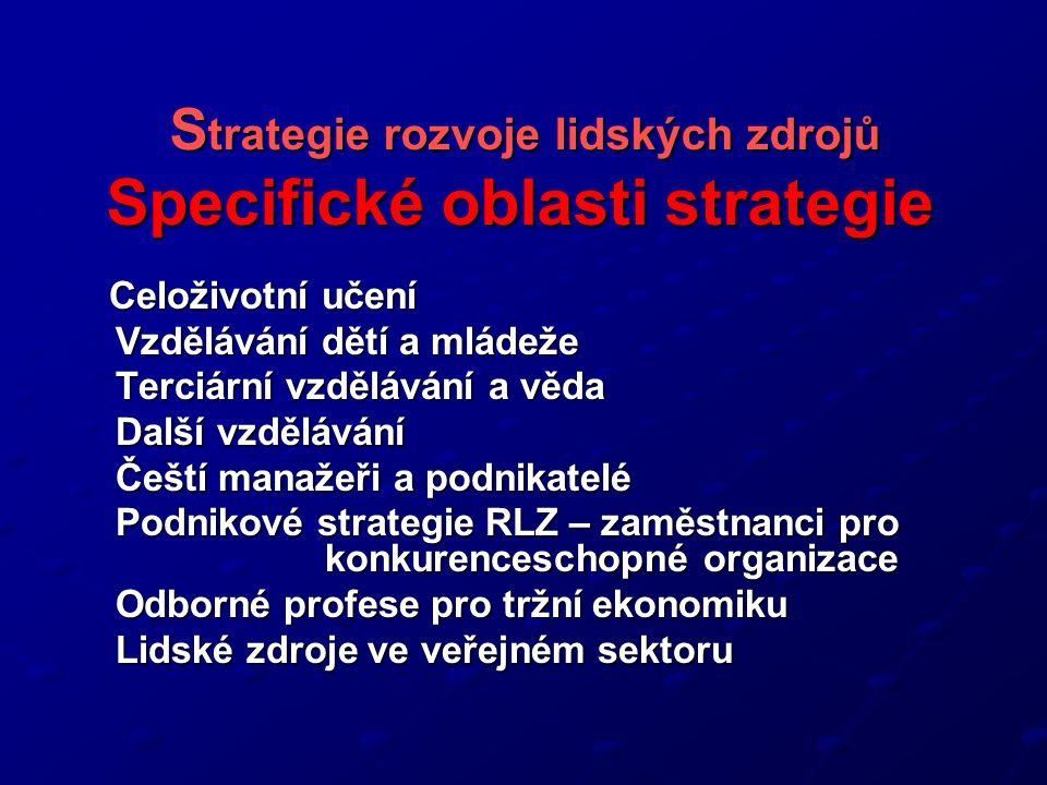 S trategie rozvoje lidských zdrojů Specifické oblasti strategie Celoživotní učení Celoživotní učení Vzdělávání dětí a mládeže Terciární vzdělávání a věda Další vzdělávání Čeští manažeři a podnikatelé Podnikové strategie RLZ – zaměstnanci pro konkurenceschopné organizace Odborné profese pro tržní ekonomiku Lidské zdroje ve veřejném sektoru