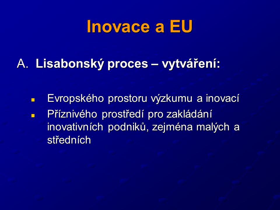 Inovace a EU A.Lisabonský proces – vytváření: Evropského prostoru výzkumu a inovací Evropského prostoru výzkumu a inovací Příznivého prostředí pro zakládání inovativních podniků, zejména malých a středních Příznivého prostředí pro zakládání inovativních podniků, zejména malých a středních