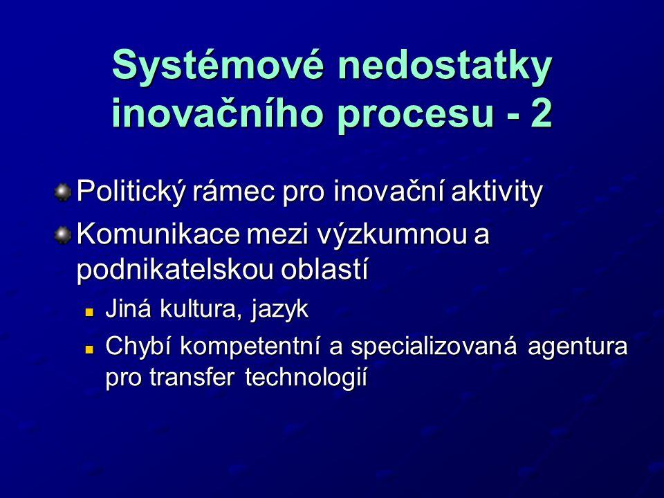 Systémové nedostatky inovačního procesu - 2 Politický rámec pro inovační aktivity Komunikace mezi výzkumnou a podnikatelskou oblastí Jiná kultura, jazyk Jiná kultura, jazyk Chybí kompetentní a specializovaná agentura pro transfer technologií Chybí kompetentní a specializovaná agentura pro transfer technologií