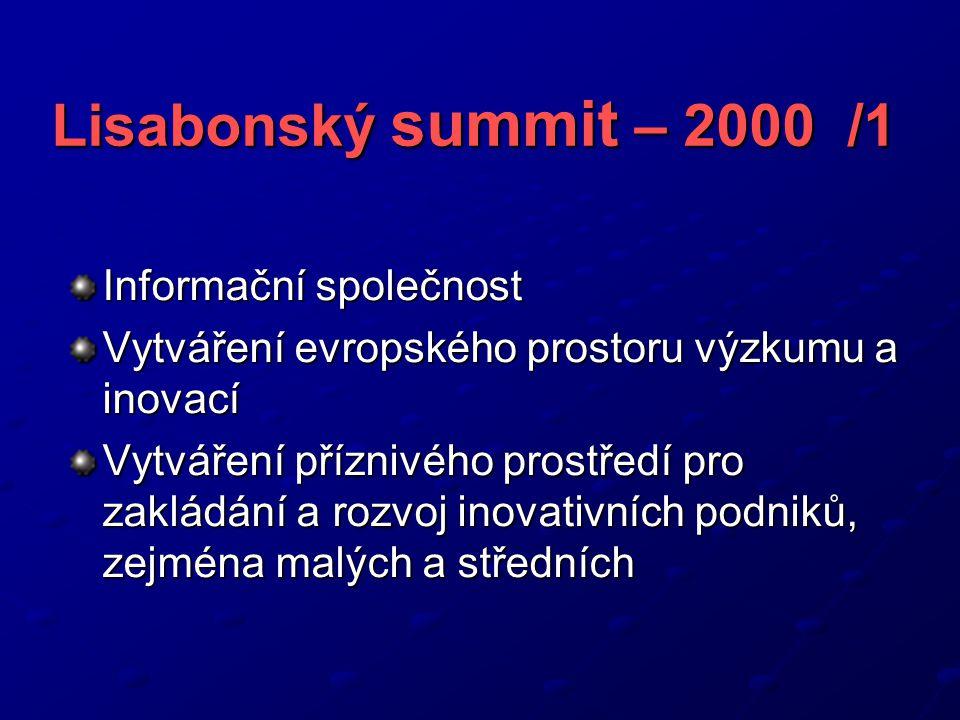 Lisabonský summit – 2000 /1 Informační společnost Vytváření evropského prostoru výzkumu a inovací Vytváření příznivého prostředí pro zakládání a rozvoj inovativních podniků, zejména malých a středních