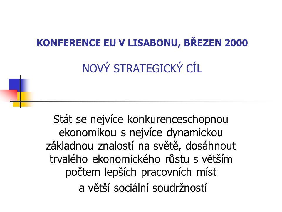 KONFERENCE EU V LISABONU, BŘEZEN 2000 NOVÝ STRATEGICKÝ CÍL Stát se nejvíce konkurenceschopnou ekonomikou s nejvíce dynamickou základnou znalostí na světě, dosáhnout trvalého ekonomického růstu s větším počtem lepších pracovních míst a větší sociální soudržností