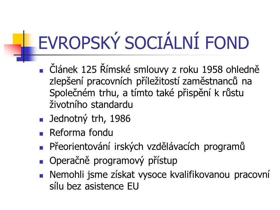 EVROPSKÝ SOCIÁLNÍ FOND Článek 125 Římské smlouvy z roku 1958 ohledně zlepšení pracovních příležitostí zaměstnanců na Společném trhu, a tímto také přispění k růstu životního standardu Jednotný trh, 1986 Reforma fondu Přeorientování irských vzdělávacích programů Operačně programový přístup Nemohli jsme získat vysoce kvalifikovanou pracovní sílu bez asistence EU