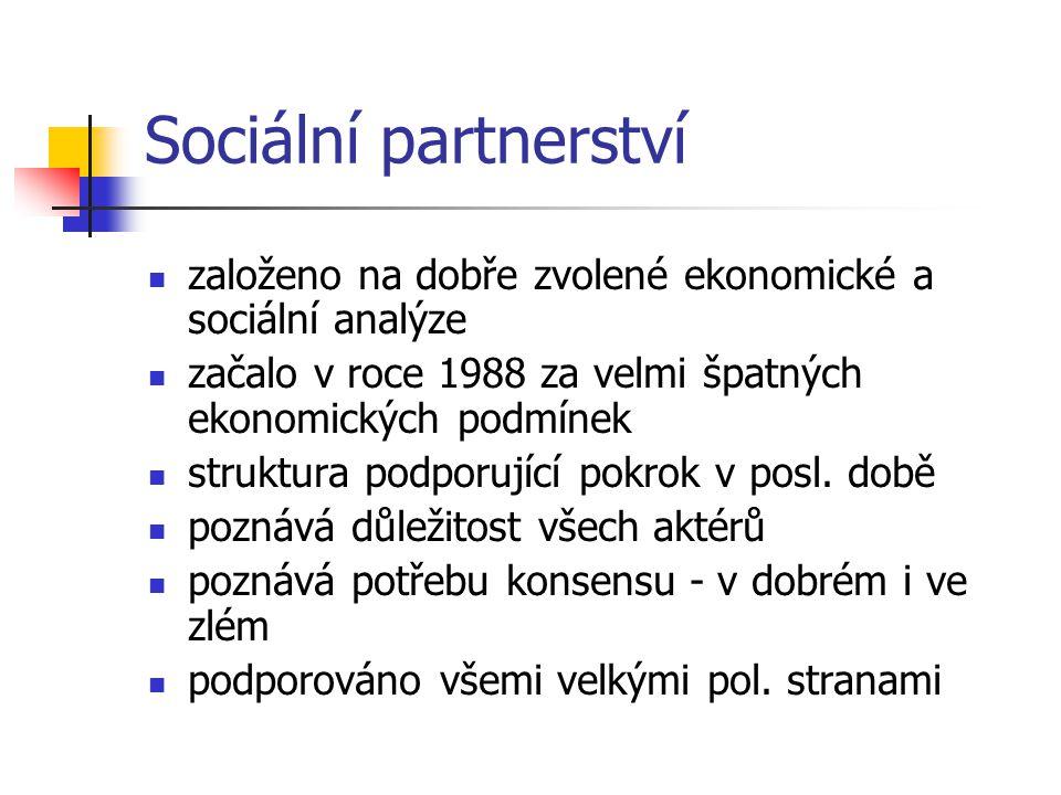 Sociální partnerství založeno na dobře zvolené ekonomické a sociální analýze začalo v roce 1988 za velmi špatných ekonomických podmínek struktura podporující pokrok v posl.