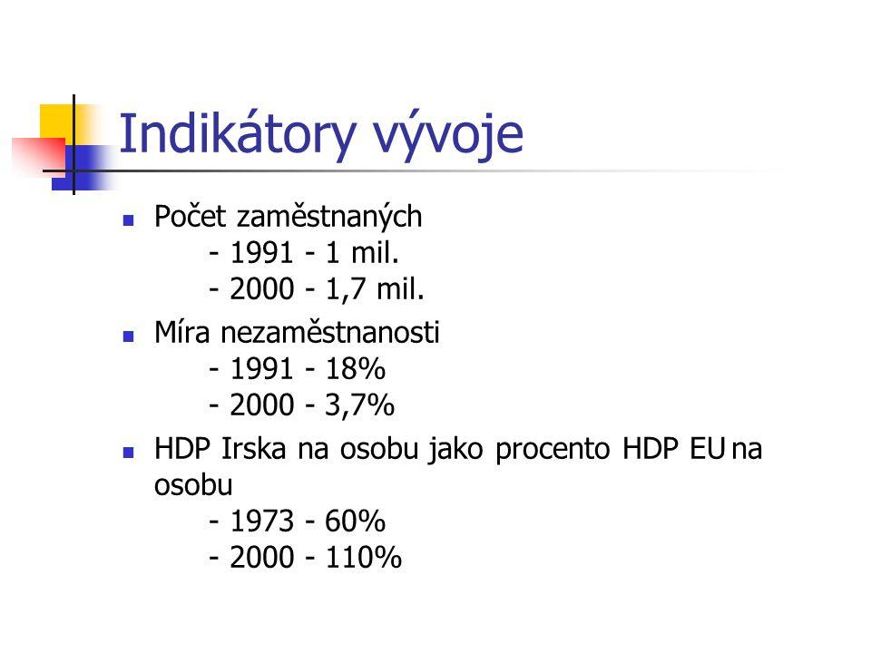 Indikátory vývoje Počet zaměstnaných - 1991 - 1 mil.