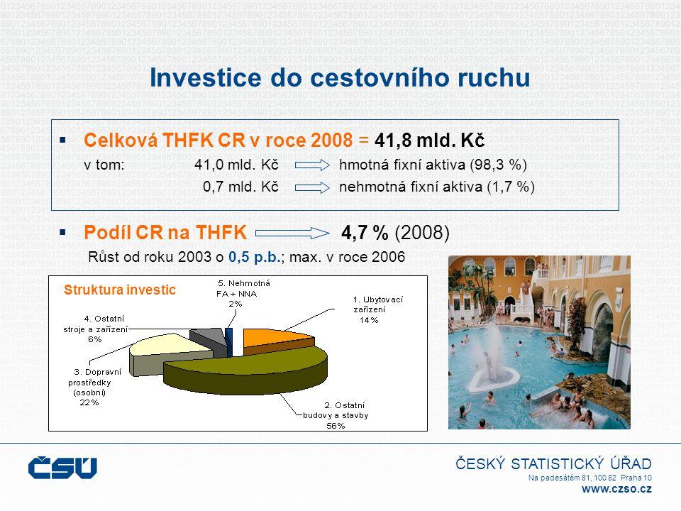 ČESKÝ STATISTICKÝ ÚŘAD Na padesátém 81, 100 82 Praha 10 www.czso.cz Investice do cestovního ruchu  Celková THFK CR v roce 2008 = 41,8 mld. Kč v tom: