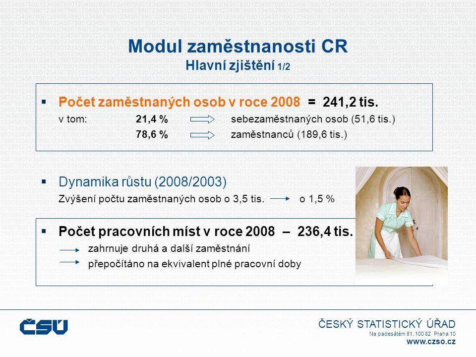 ČESKÝ STATISTICKÝ ÚŘAD Na padesátém 81, 100 82 Praha 10 www.czso.cz Modul zaměstnanosti CR Hlavní zjištění 1/2  Počet zaměstnaných osob v roce 2008 =