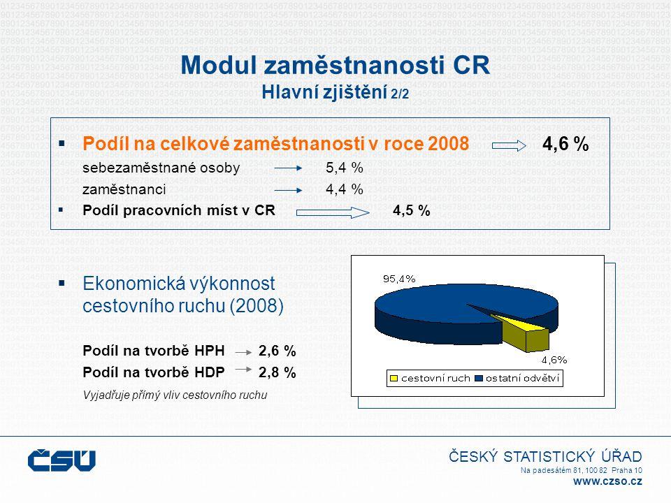 ČESKÝ STATISTICKÝ ÚŘAD Na padesátém 81, 100 82 Praha 10 www.czso.cz  Podíl na celkové zaměstnanosti v roce 2008 4,6 % sebezaměstnané osoby5,4 % zaměs
