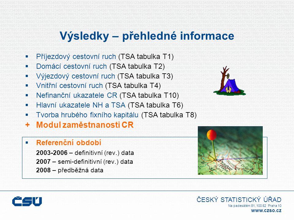 ČESKÝ STATISTICKÝ ÚŘAD Na padesátém 81, 100 82 Praha 10 www.czso.cz Výsledky – přehledné informace  Příjezdový cestovní ruch (TSA tabulka T1)  Domác