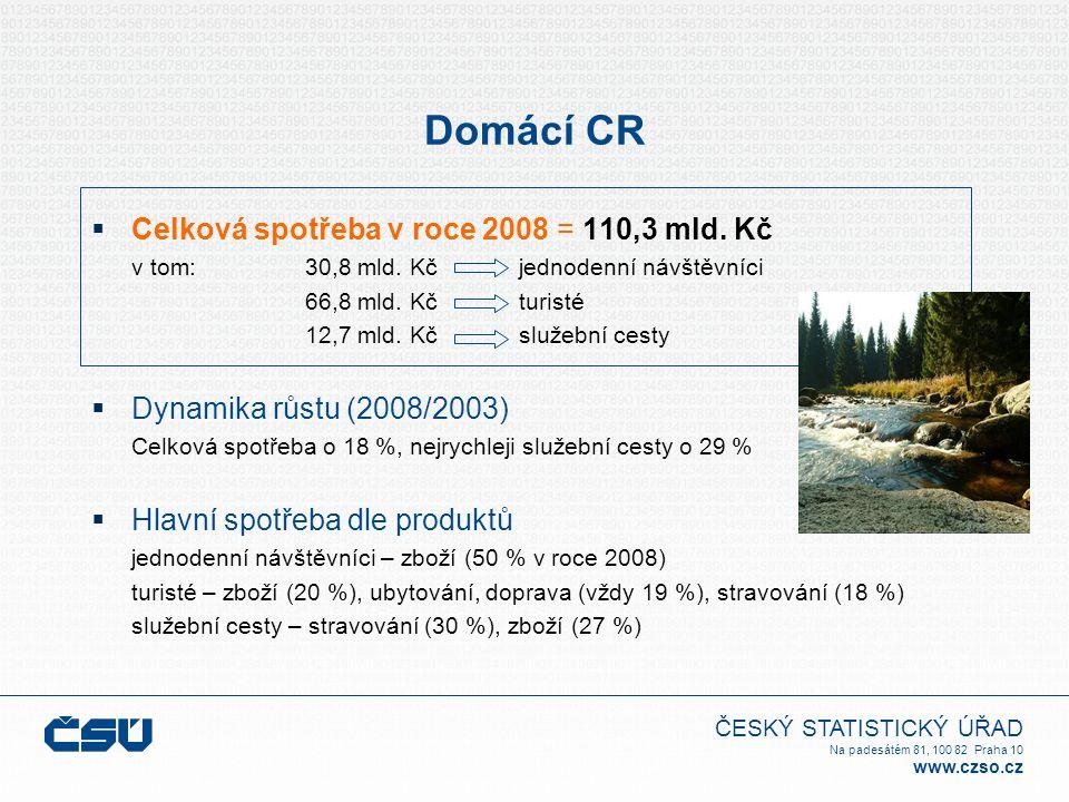 ČESKÝ STATISTICKÝ ÚŘAD Na padesátém 81, 100 82 Praha 10 www.czso.cz Domácí CR  Celková spotřeba v roce 2008 = 110,3 mld. Kč v tom: 30,8 mld. Kč jedno