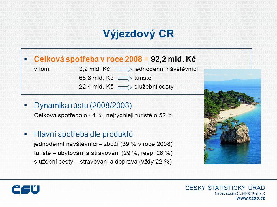 ČESKÝ STATISTICKÝ ÚŘAD Na padesátém 81, 100 82 Praha 10 www.czso.cz Výjezdový CR  Celková spotřeba v roce 2008 = 92,2 mld. Kč v tom: 3,9 mld. Kč jedn