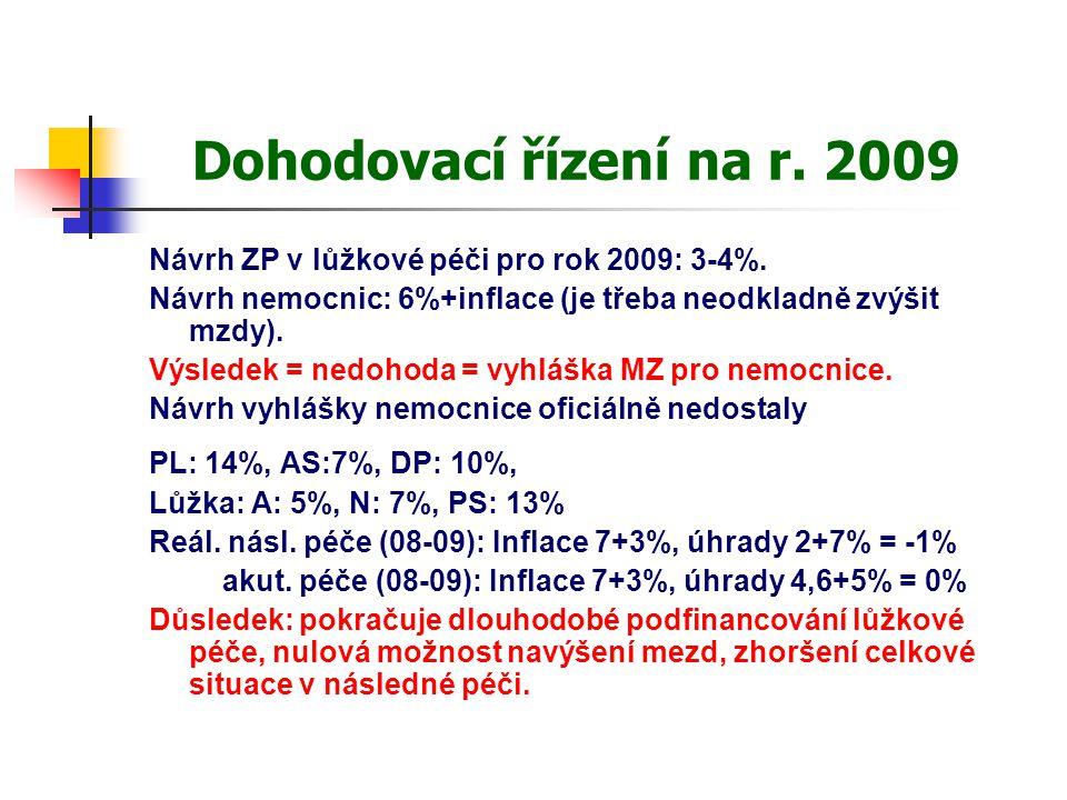 Dohodovací řízení na r. 2009 Návrh ZP v lůžkové péči pro rok 2009: 3-4%. Návrh nemocnic: 6%+inflace (je třeba neodkladně zvýšit mzdy). Výsledek = nedo