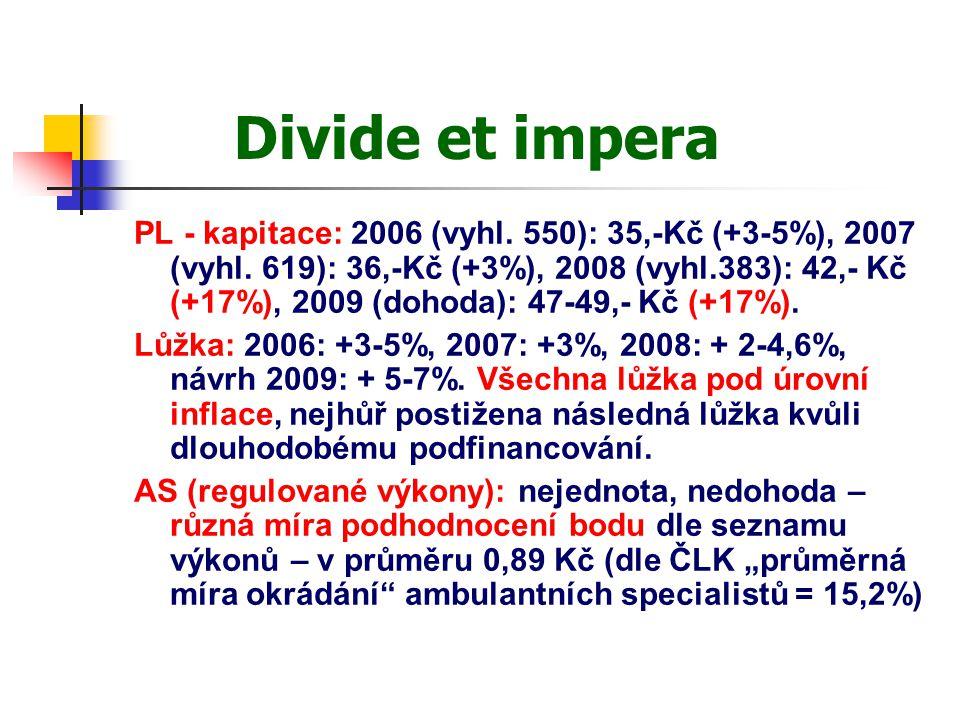 Divide et impera PL - kapitace: 2006 (vyhl. 550): 35,-Kč (+3-5%), 2007 (vyhl. 619): 36,-Kč (+3%), 2008 (vyhl.383): 42,- Kč (+17%), 2009 (dohoda): 47-4