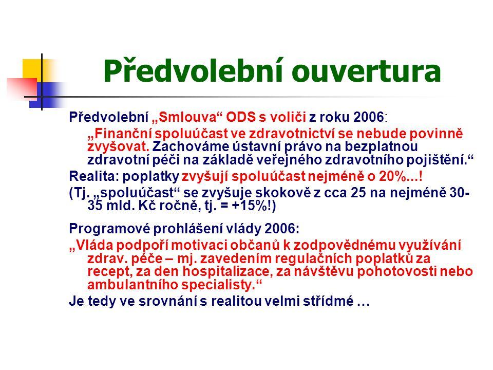 """Předvolební ouvertura Předvolební """"Smlouva"""" ODS s voliči z roku 2006: """"Finanční spoluúčast ve zdravotnictví se nebude povinně zvyšovat. Zachováme ústa"""