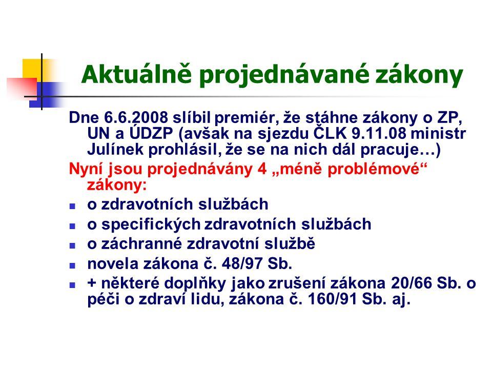 Aktuálně projednávané zákony Dne 6.6.2008 slíbil premiér, že stáhne zákony o ZP, UN a ÚDZP (avšak na sjezdu ČLK 9.11.08 ministr Julínek prohlásil, že