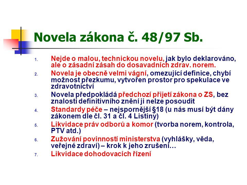 Novela zákona č. 48/97 Sb. 1. Nejde o malou, technickou novelu, jak bylo deklarováno, ale o zásadní zásah do dosavadních zdrav. norem. 2. Novela je ob